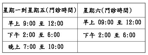門診時間表
